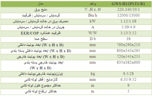 کولر گازی 12000 گرین